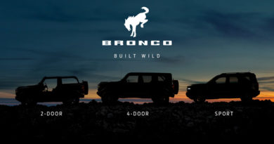 Ford Introducing All-New Bronco brand