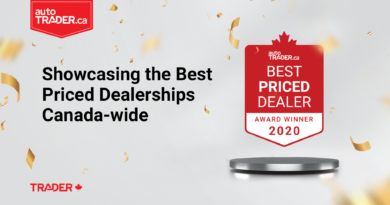 TRADER Announces Winners of the 2020 Best Priced Dealer Awards
